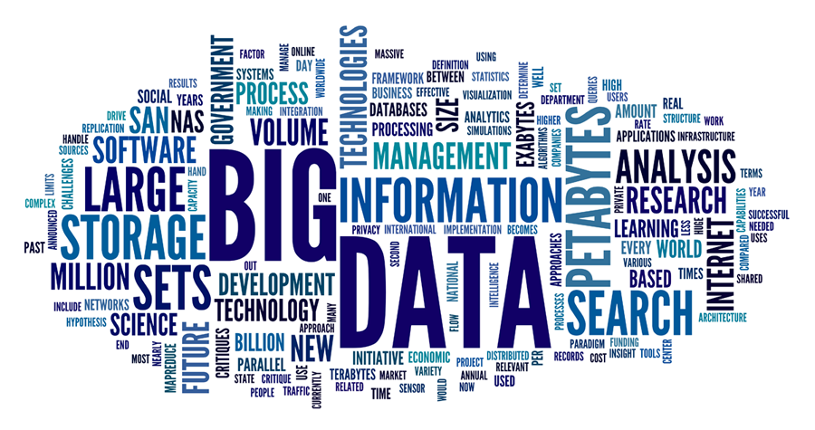 Big Data Tag Map & Business Ontology Development