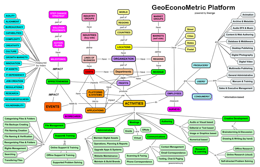 GEM Analytics Geographic & Economic Data Models & Strategic Information